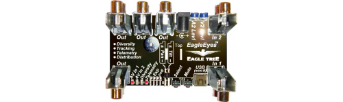 Complete Monitoring System
